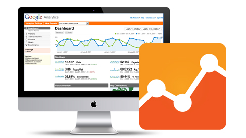 The 5 pieces of data you should look at on Google Analytics every Friday and why